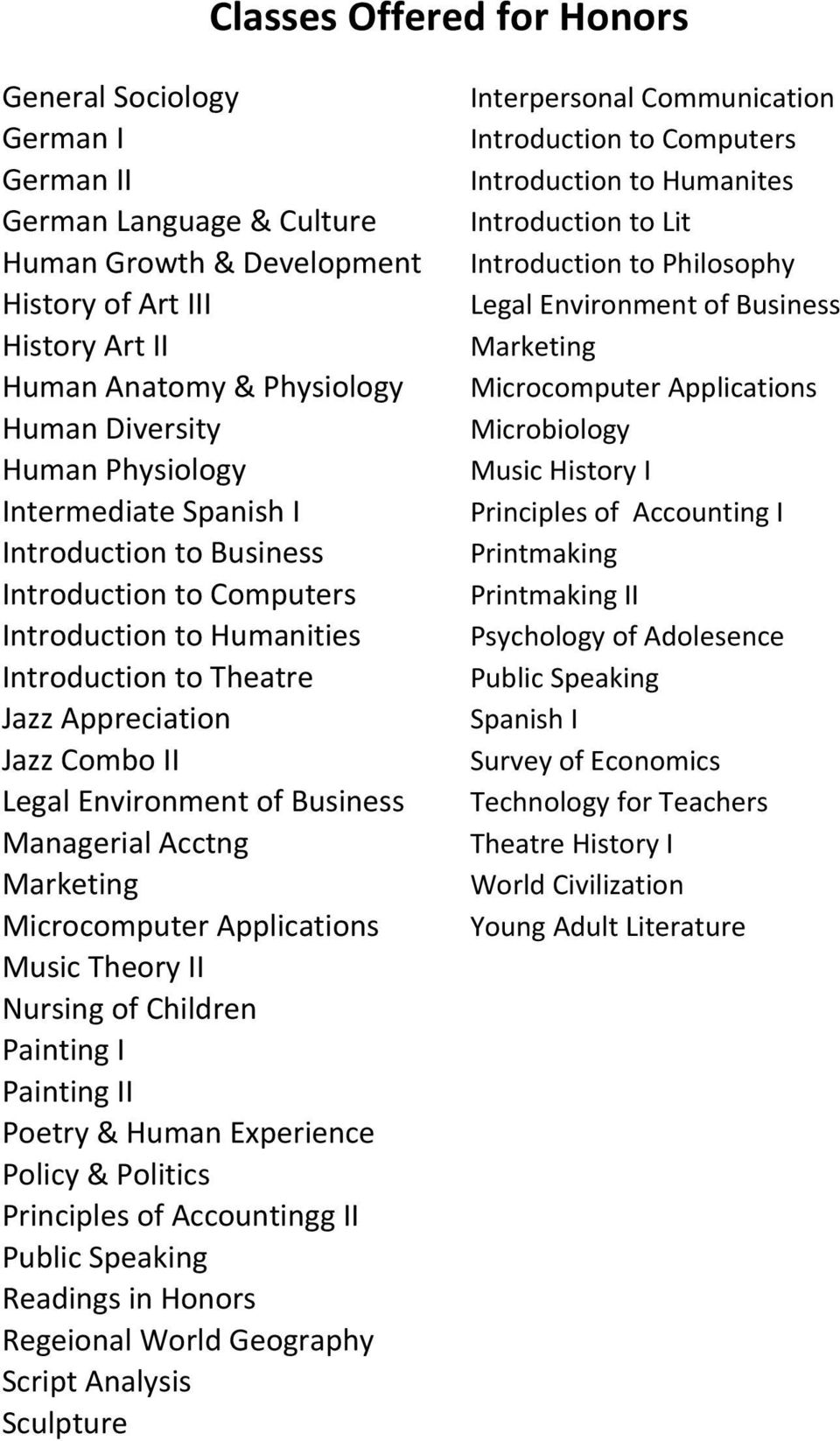 Marketing Microcomputer Applications Music Theory II Nursing of Children Painting I Painting II Poetry & Human Experience Policy & Politics Principles of Accountingg II Public Speaking Readings in