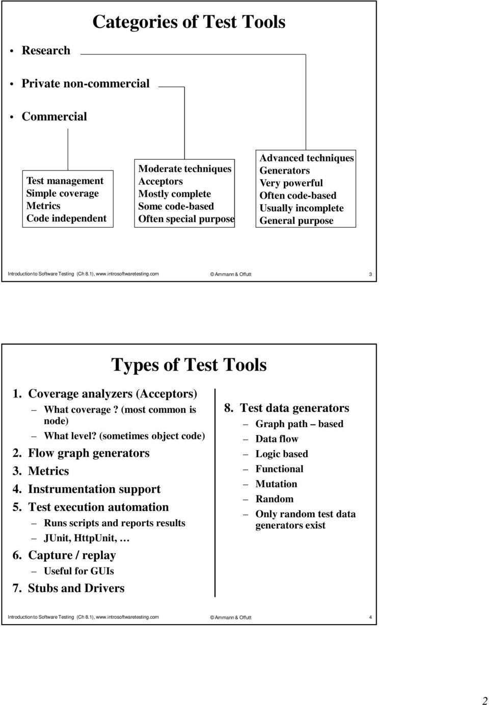 com Ammann & Offutt Types of Test Tools. Coverage analyzers (Acceptors) What coverage? (most common is node) What level? (sometimes object code). Flow graph generators. Metrics.
