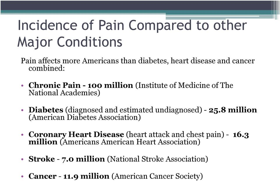 undiagnosed) - 25.8 million (American Diabetes Association) Coronary Heart Disease (heart attack and chest pain) - 16.