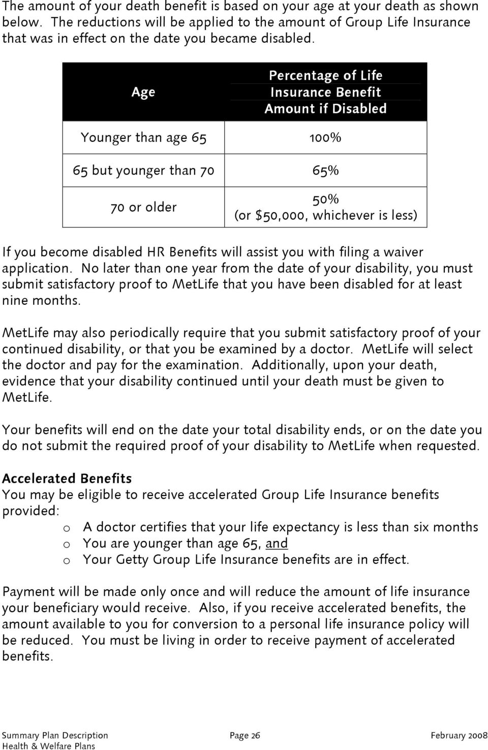 Age Percentage of Life Insurance Benefit Amount if Disabled Younger than age 65 100% 65 but younger than 70 65% 70 or older 50% (or $50,000, whichever is less) If you become disabled HR Benefits will