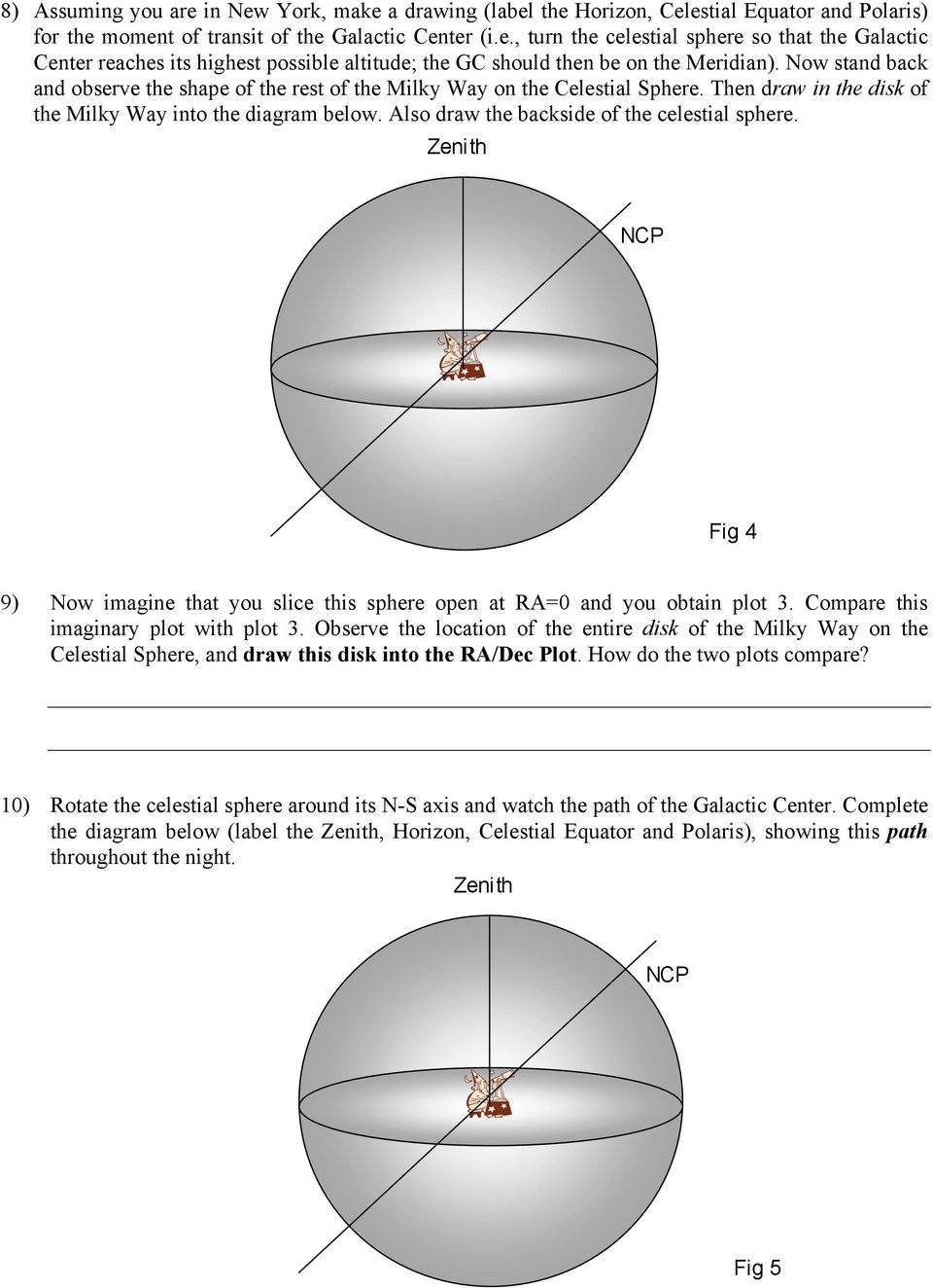 Also draw the backside of the celestial sphere. Zenith NCP Fig 4 9) Now imagine that you slice this sphere open at RA=0 and you obtain plot 3. Compare this imaginary plot with plot 3.
