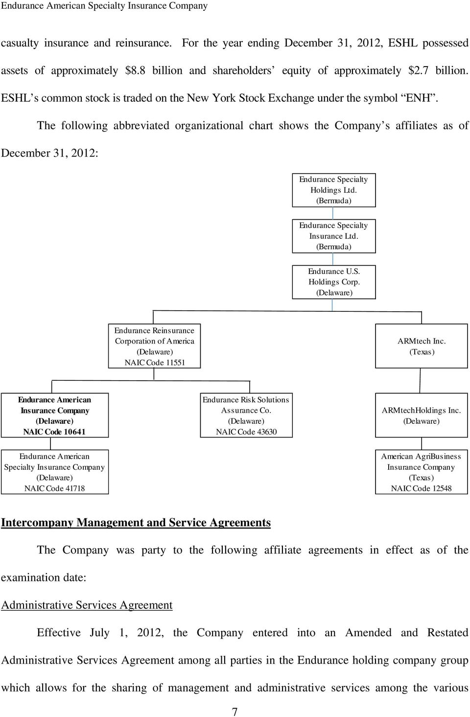 The following abbreviated organizational chart shows the Company s affiliates as of December 31, 2012: Endurance Specialty Holdings Ltd. (Bermuda) Endurance Specialty Insurance Ltd.