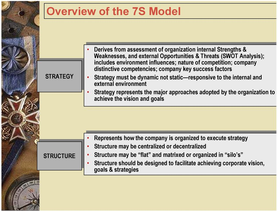 competition; company company distinctive distinctive competencies; competencies; company company key key success success factors factors Strategy Strategy must must be be dynamic dynamic not not