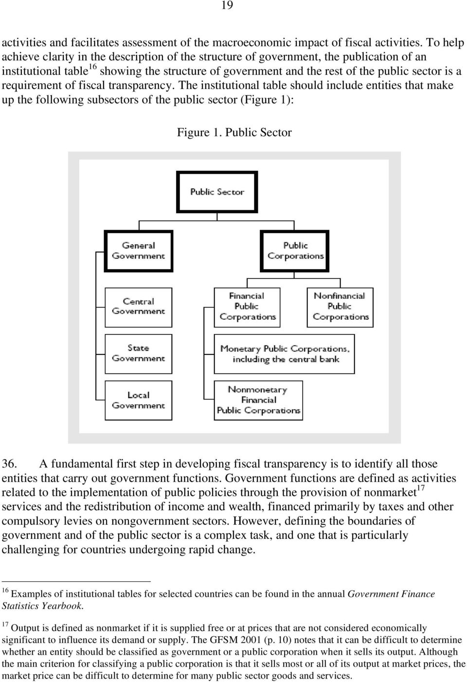 requirement of fiscal transparency. The institutional table should include entities that make up the following subsectors of the public sector (Figure 1): Figure 1. Public Sector 36.