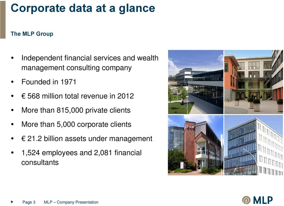in 2012 More than 815,000 private clients More than 5,000 corporate clients 21.