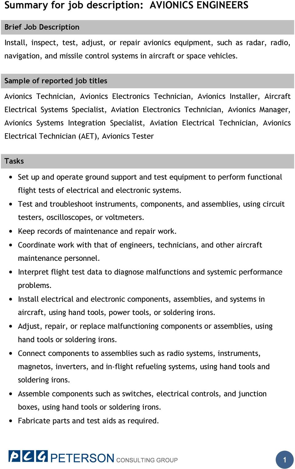 Sample of reported job titles Avionics Technician, Avionics Electronics Technician, Avionics Installer, Aircraft Electrical Systems Specialist, Aviation Electronics Technician, Avionics Manager,