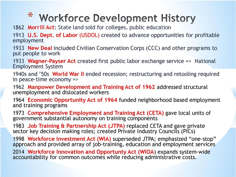 created first public labor exchange service => National Employment System 1940s and 50s World War II ended recession; restructuring and retooling required in peace-time economy => 1962 Manpower