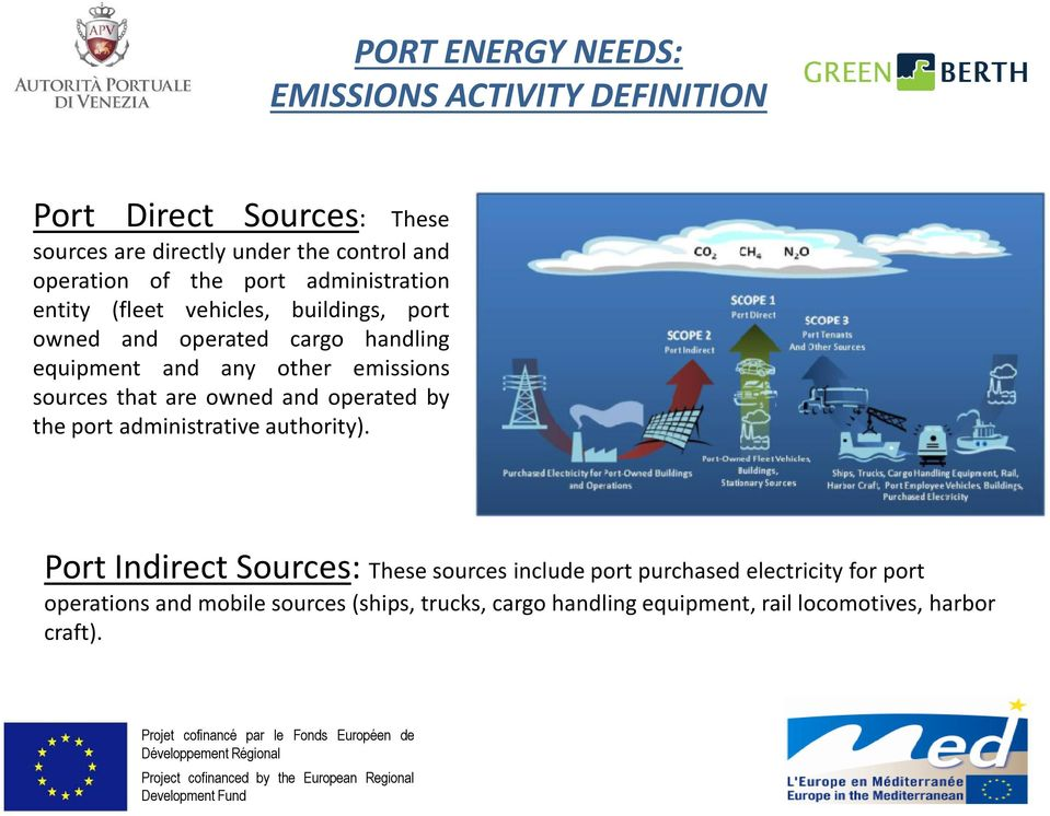 emissions sources that are owned and operated by the port administrative authority).