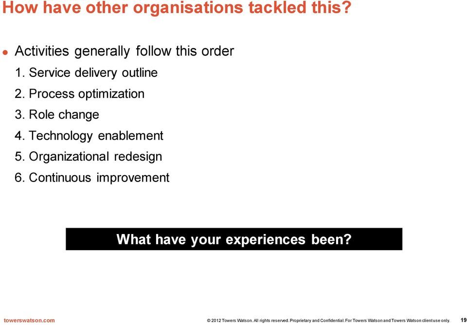 Service delivery outline 2. Process optimization 3. Role change 4.