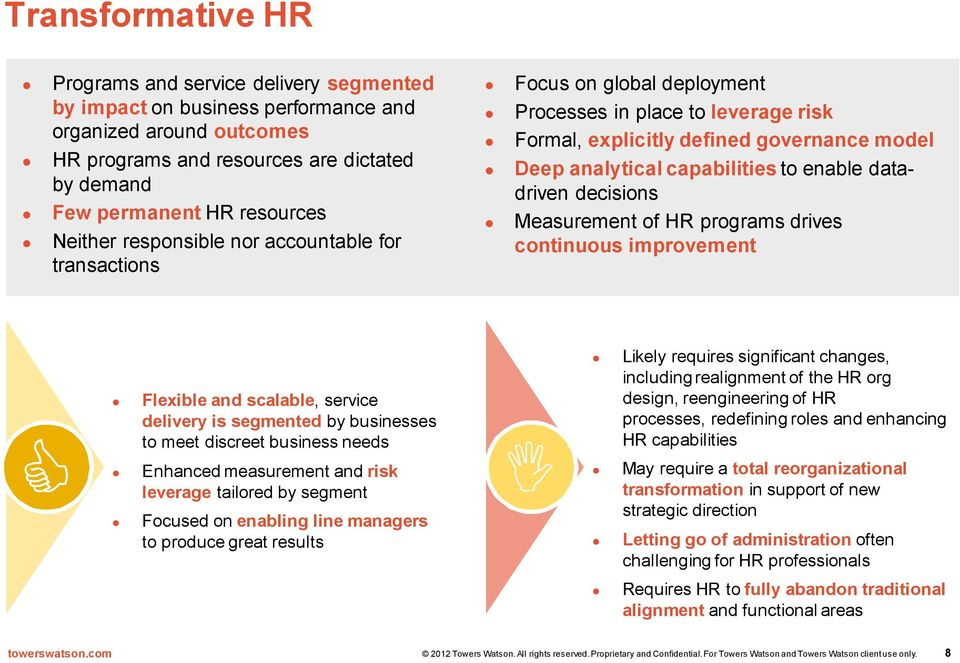 datadriven decisions Measurement of HR programs drives continuous improvement C Flexible and scalable, service delivery is segmented by businesses to meet discreet business needs Enhanced measurement