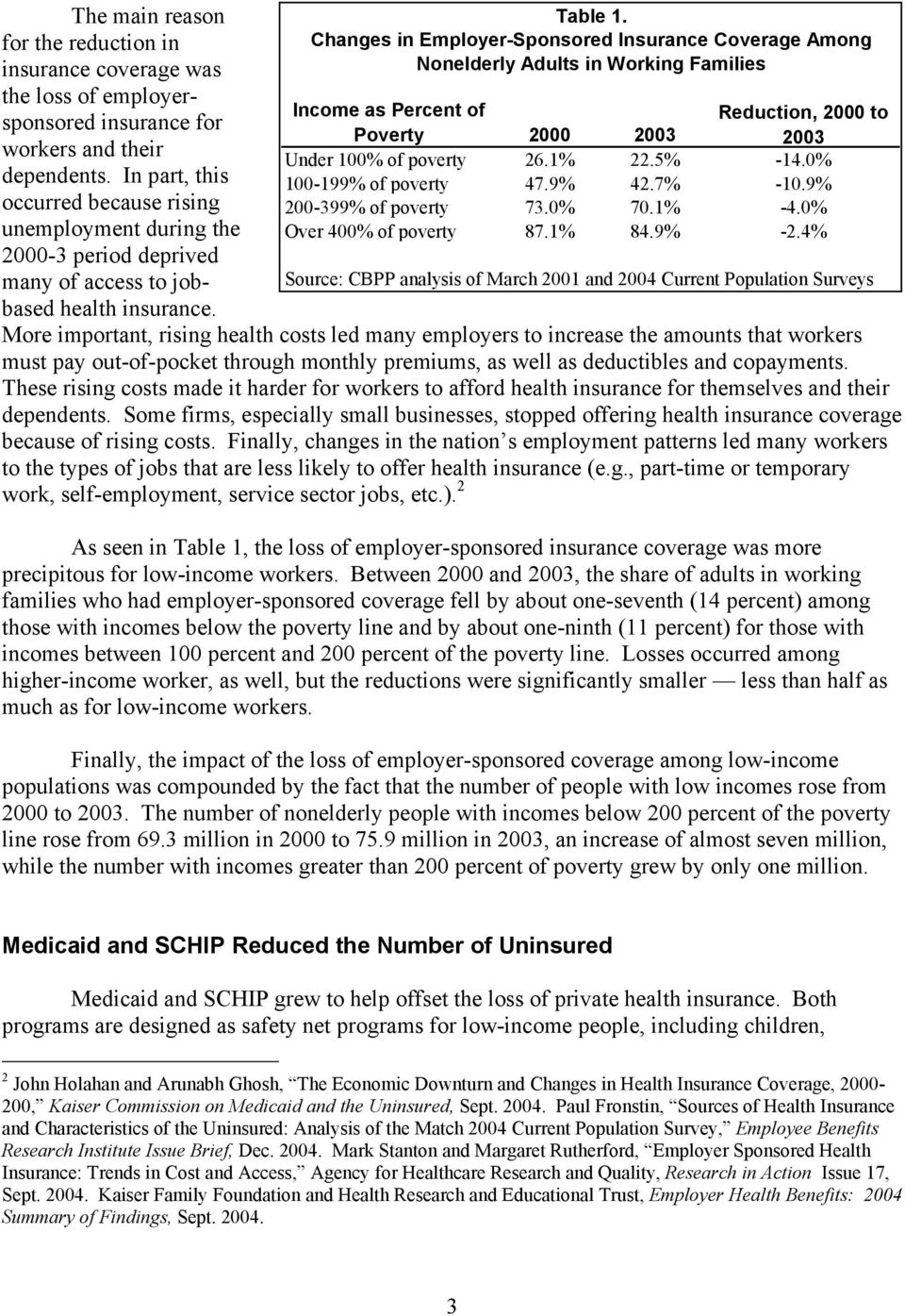 Changes in Employer-Sponsored Insurance Coverage Among Nonelderly Adults in Working Families Income as Percent of Poverty 2000 2003 Reduction, 2000 to 2003 Under 100% of poverty 26.1% 22.5% -14.