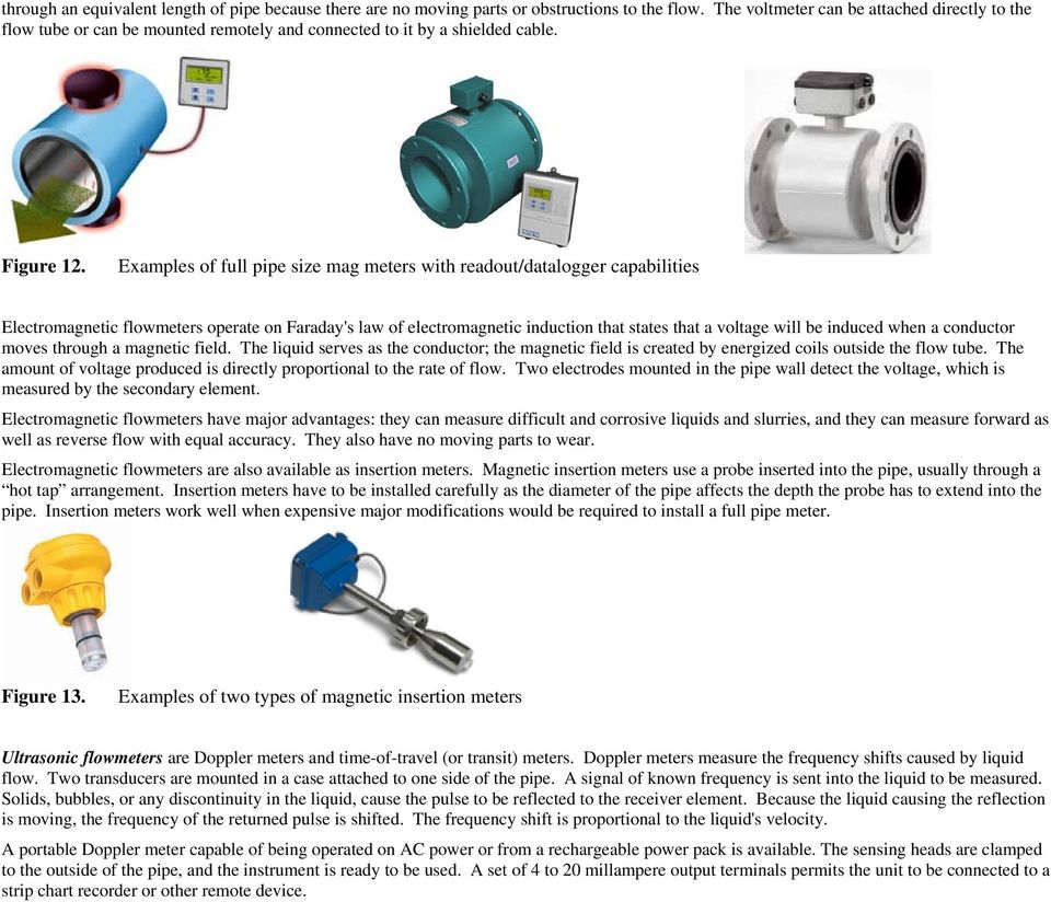 Examples of full pipe size mag meters with readout/datalogger capabilities Electromagnetic flowmeters operate on Faraday's law of electromagnetic induction that states that a voltage will be induced