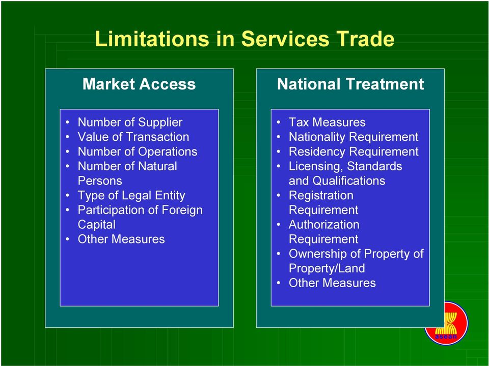 Other Measures Tax Measures Nationality Requirement Residency Requirement Licensing, Standards and