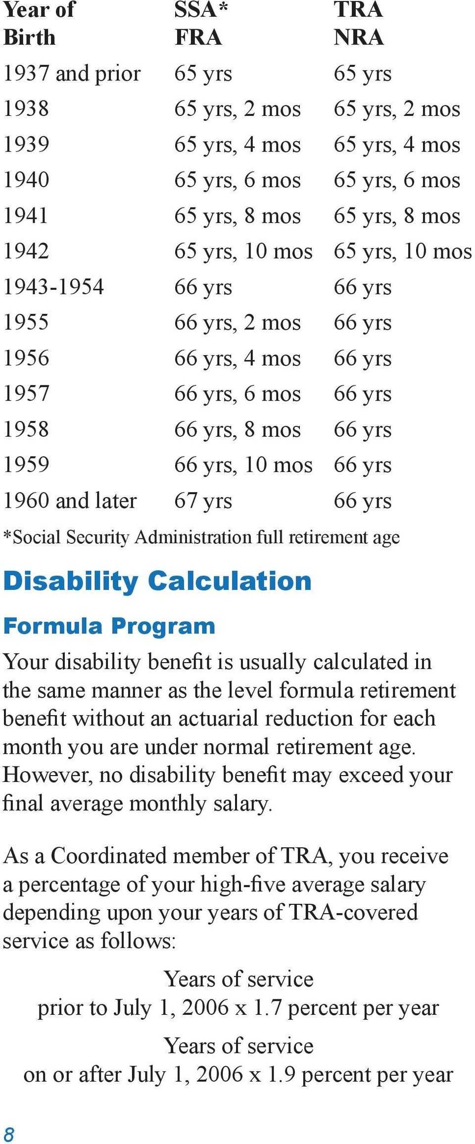 yrs 66 yrs *Social Security Administration full retirement age Disability Calculation Formula Program Your disability benefit is usually calculated in the same manner as the level formula retirement