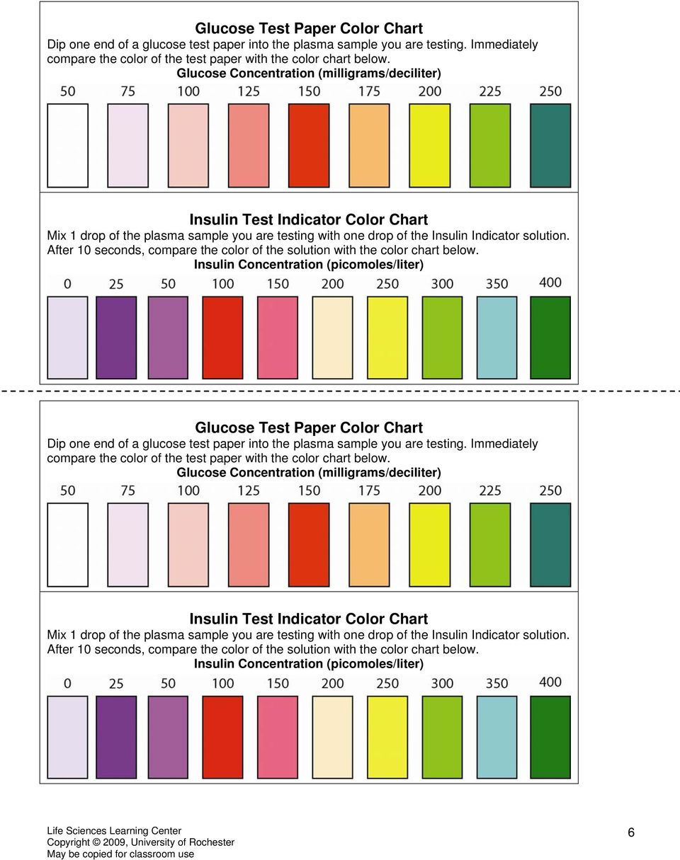 After 10 seconds, compare the color of the solution with the color chart below.