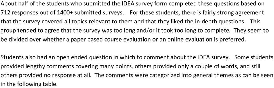 This group tended to agree that the survey was too long and/or it took too long to complete. They seem to be divided over whether a paper based course evaluation or an online evaluation is preferred.