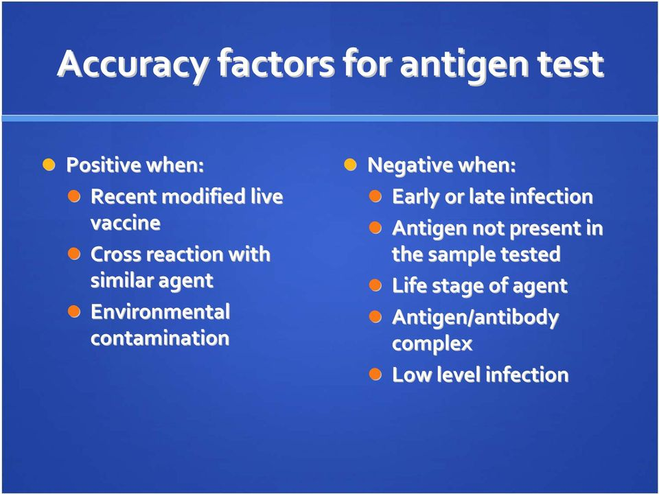 Negative when: Early or late infection Antigen not present in the