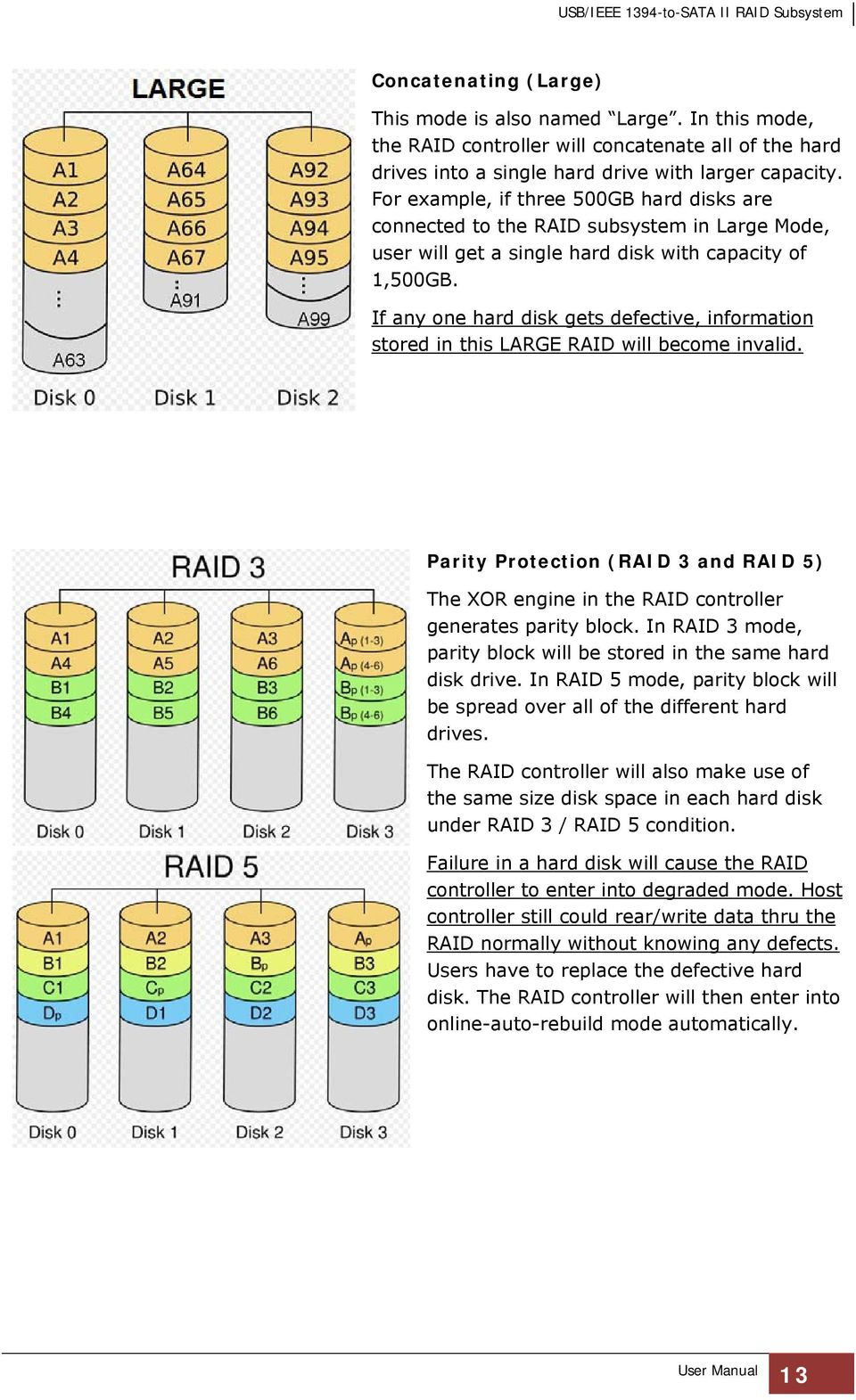 If any one hard disk gets defective, information stored in this LARGE RAID will become invalid. Parity Protection (RAID 3 and RAID 5) The XOR engine in the RAID controller generates parity block.