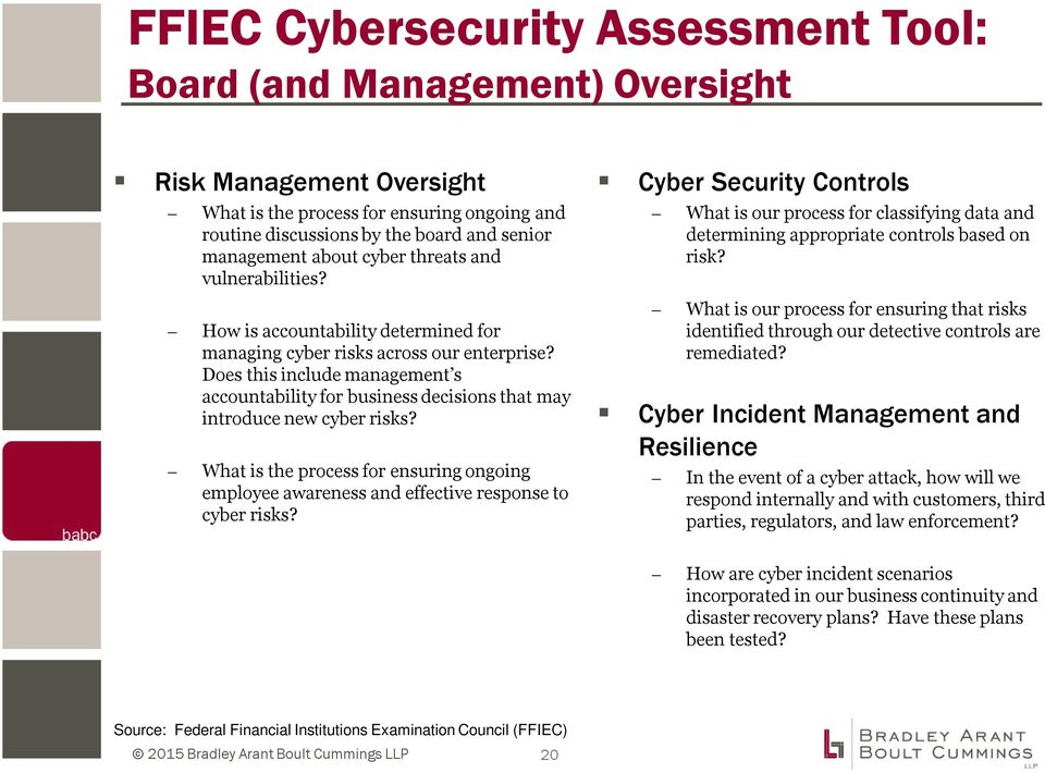Does this include management s accountability for business decisions that may introduce new cyber risks?