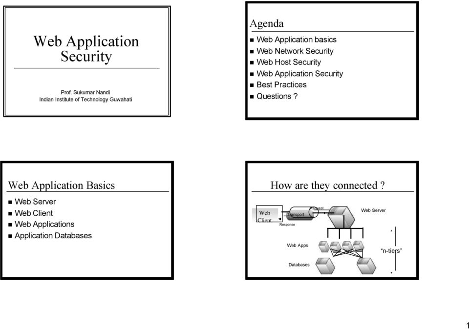 Security Web Host Security Web Application Security Best Practices Questions?