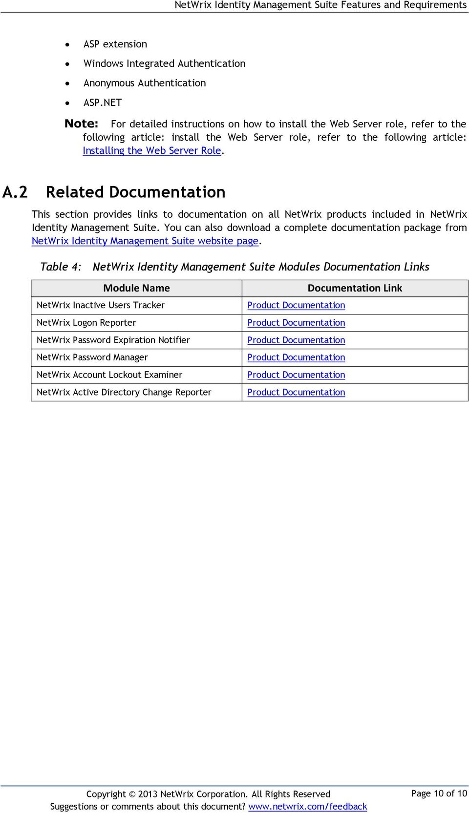 A.2 Related Documentation This section provides links to documentation on all NetWrix products included in NetWrix Identity Management Suite.
