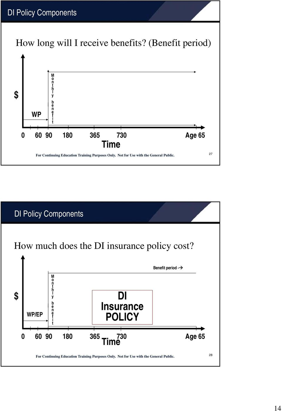 Time 27 DI Policy Components How much does the DI insurance policy cost?