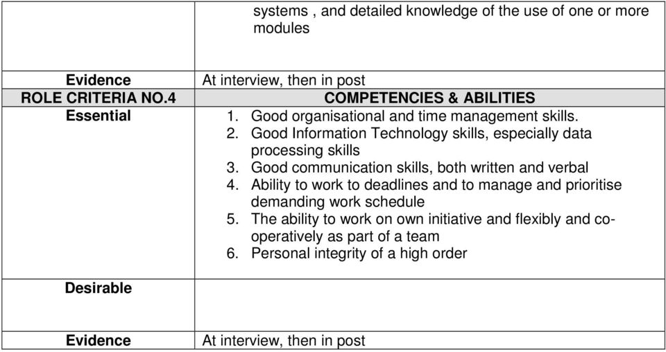 Good communication skills, both written and verbal 4. Ability to work to deadlines and to manage and prioritise demanding work schedule 5.