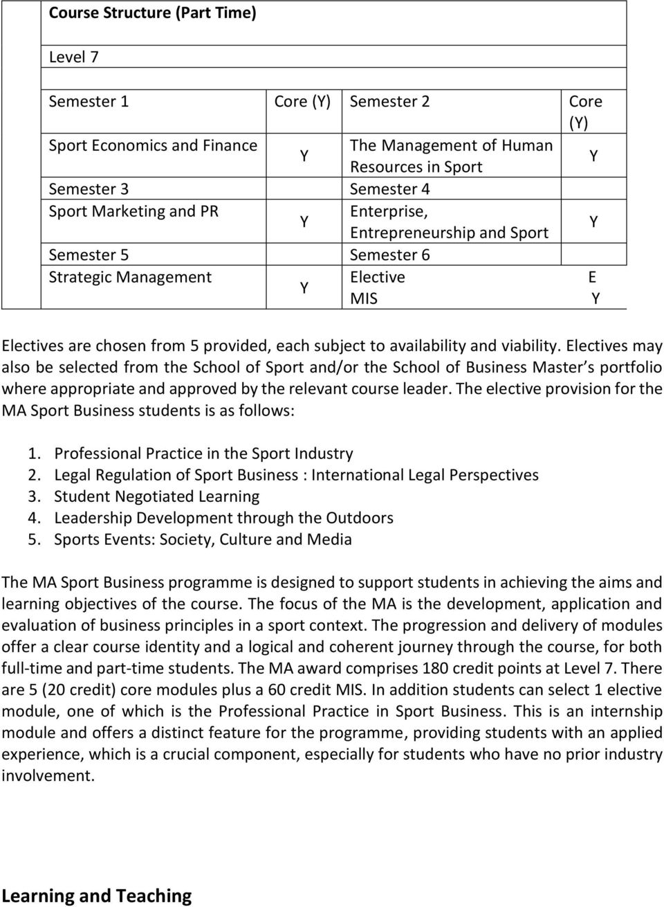 Electives may also be selected from the School of Sport and/or the School of Business Master s portfolio where appropriate and approved by the relevant course leader.