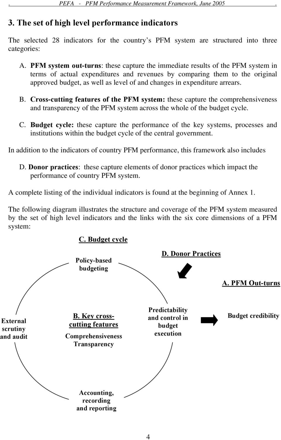 changes in expenditure arrears. B. Cross-cutting features of the PFM system: these capture the comprehensiveness and transparency of the PFM system across the whole of the budget cycle. C. Budget cycle: these capture the performance of the key systems, processes and institutions within the budget cycle of the central government.