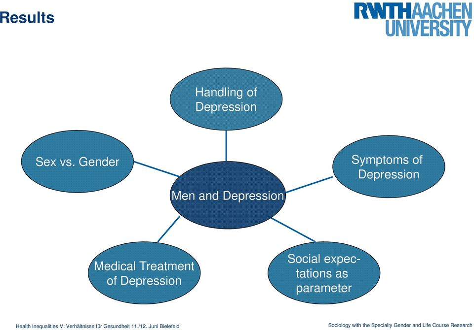 Depression Medical Treatment of