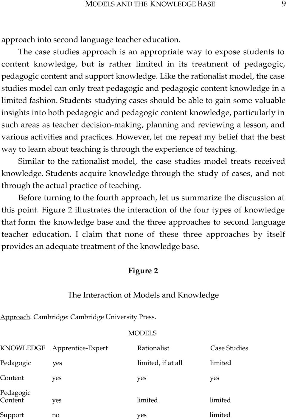 Like the rationalist model, the case studies model can only treat pedagogic and pedagogic content knowledge in a limited fashion.