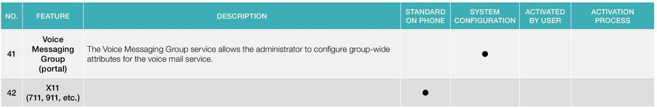 administrator to configure group-wide