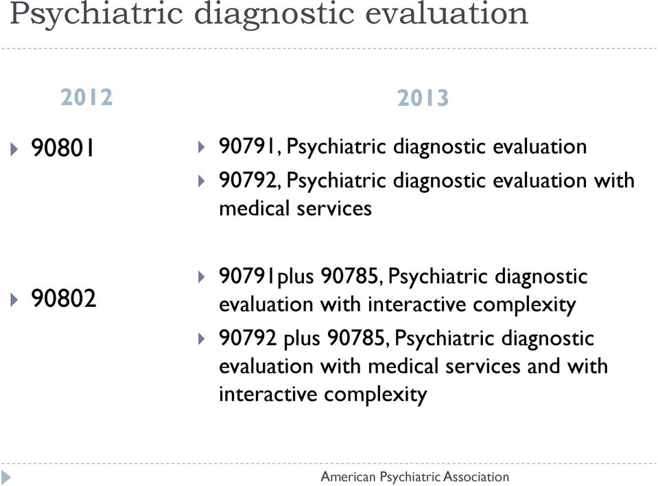 90791plus 90785, Psychiatric diagnostic evaluation with interactive complexity 90792