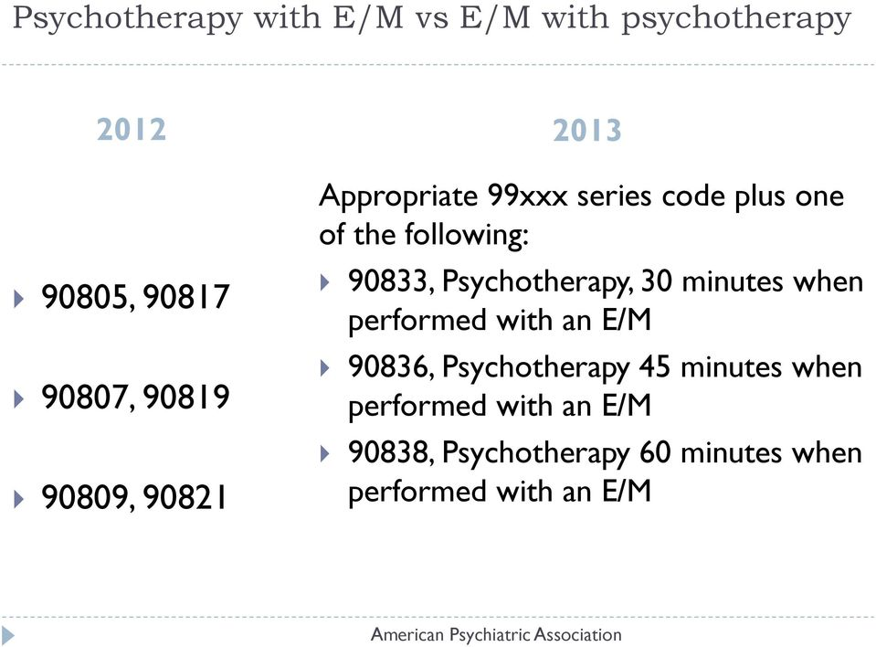 Psychotherapy, 30 minutes when performed with an E/M 90836, Psychotherapy 45