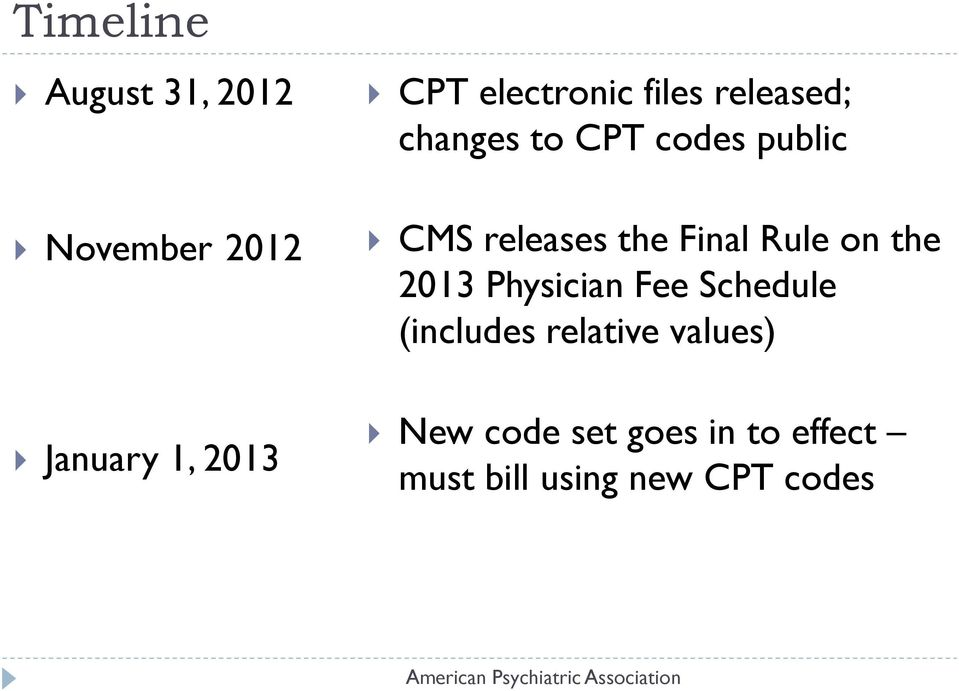 releases the Final Rule on the 2013 Physician Fee Schedule