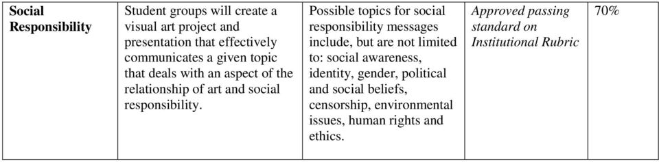 Possible topics for social responsibility messages include, but are not limited to: social
