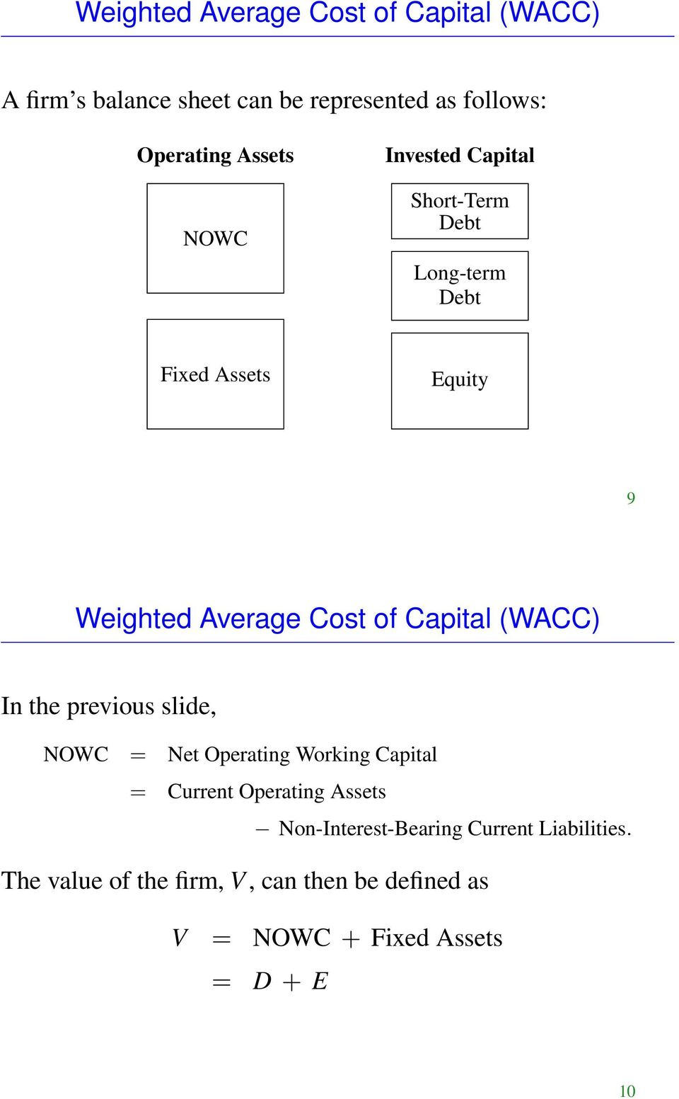 Capital (WACC) In the previous slide, NOWC = Net Operating Working Capital = Current Operating Assets