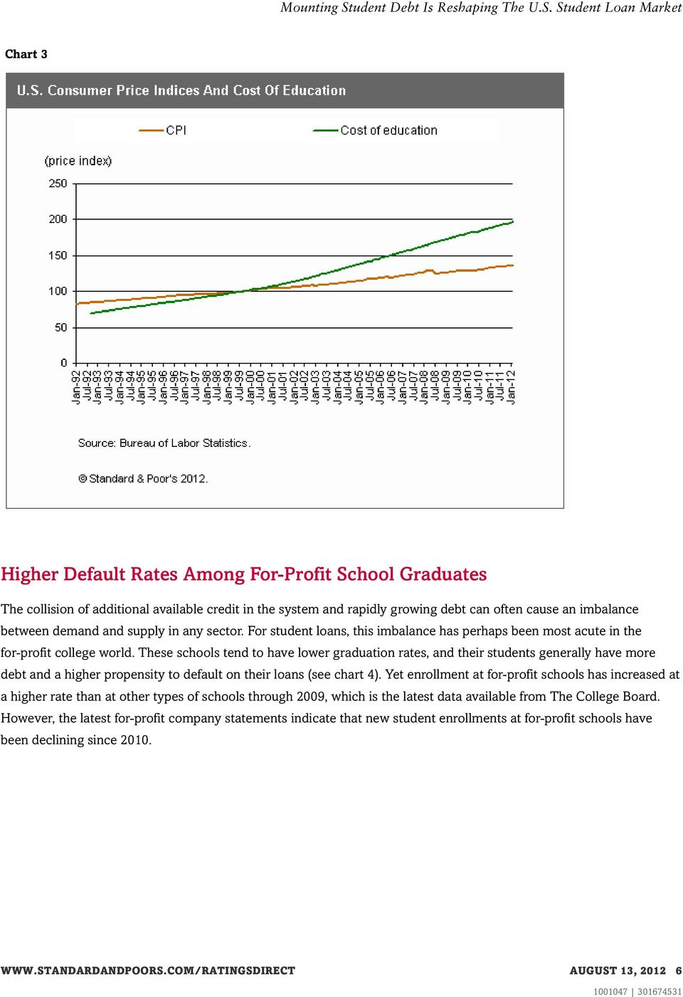 These schools tend to have lower graduation rates, and their students generally have more debt and a higher propensity to default on their loans (see chart 4).