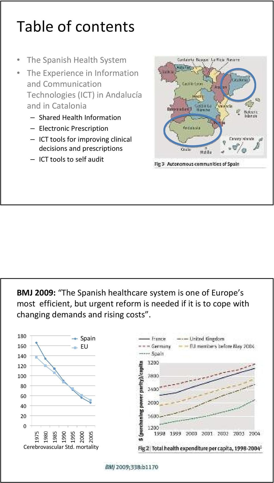 decisions and prescriptions ICT tools to self audit BMJ 2009: The Spanish healthcare system is one of Europe s most