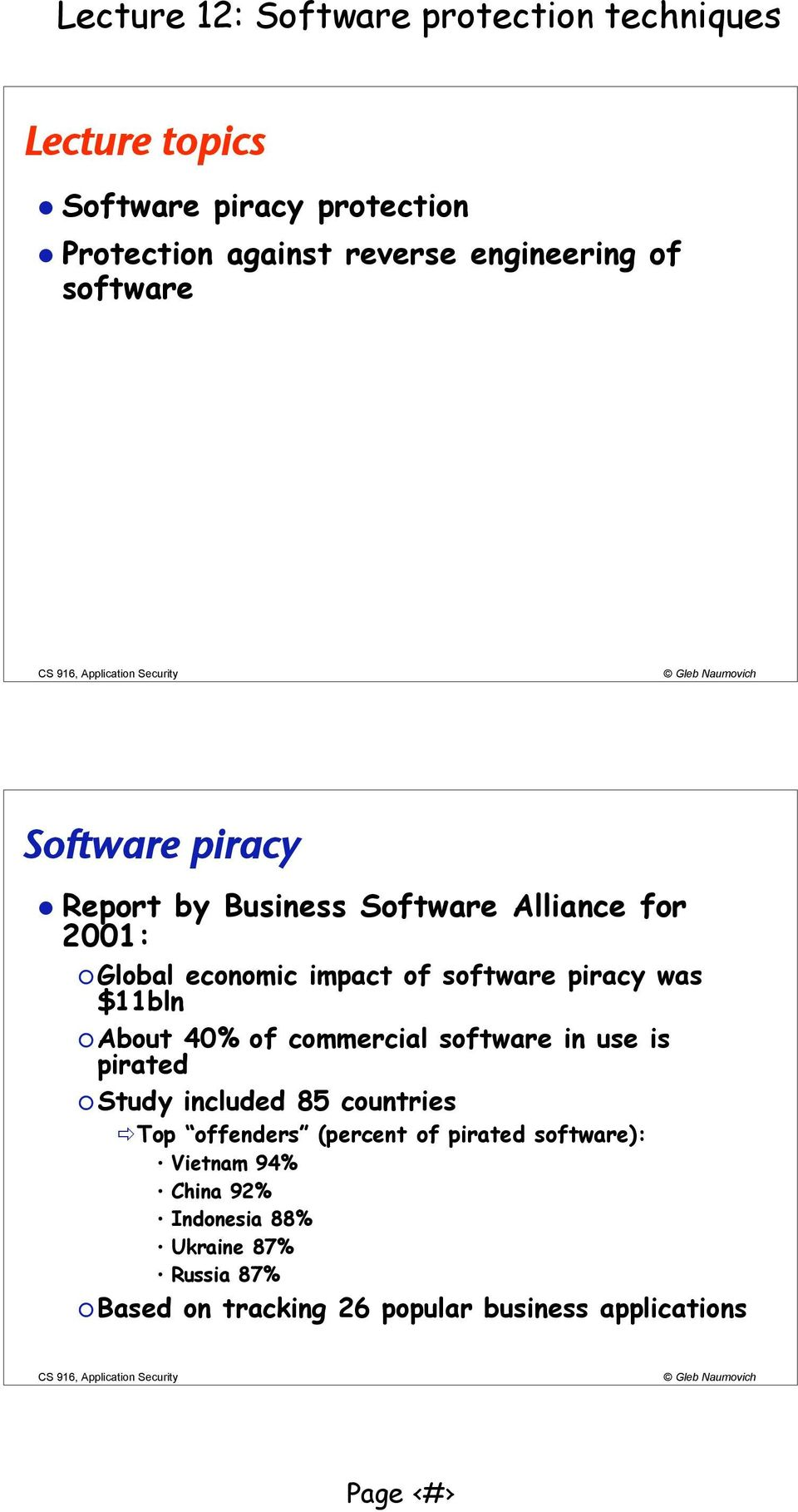 of commercial software in use is pirated Study included 85 countries Top offenders (percent of pirated
