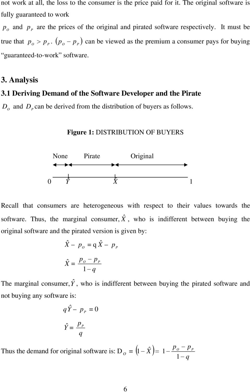 1 Deriving Demand of the Software Develoer and the irate D and D can be derived from the distribution of buyers as follows.