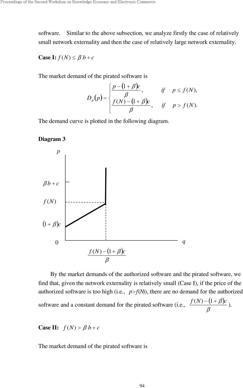 Diagram 3 β b + c f (N) ( 1 + β )c ( 1 ) β + β c q By the market demands of the authorized software and the irated software, we find that, given the network externality is relatively small (Case I),
