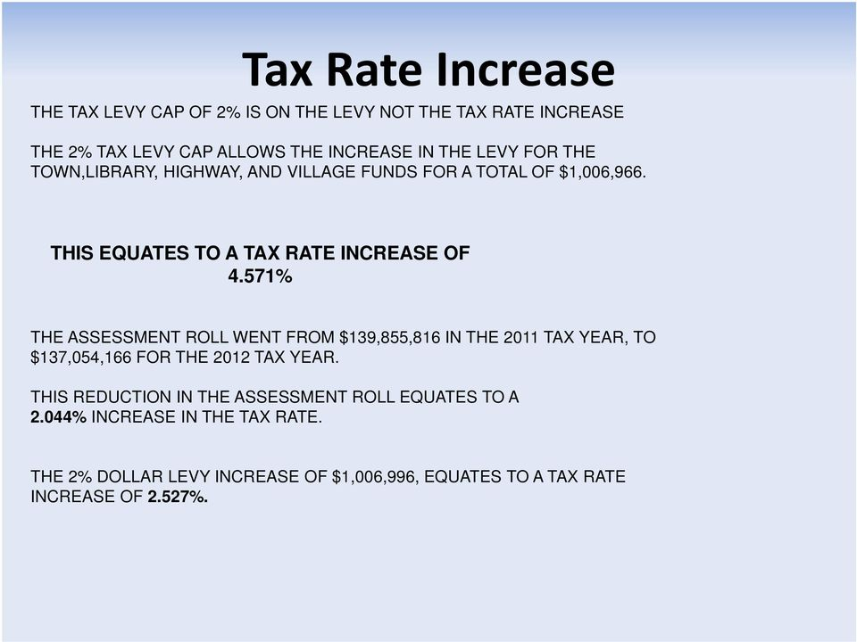 571% THE ASSESSMENT ROLL WENT FROM $139,855,816 IN THE 2011 TAX YEAR, TO $137,054,166 FOR THE 2012 TAX YEAR.