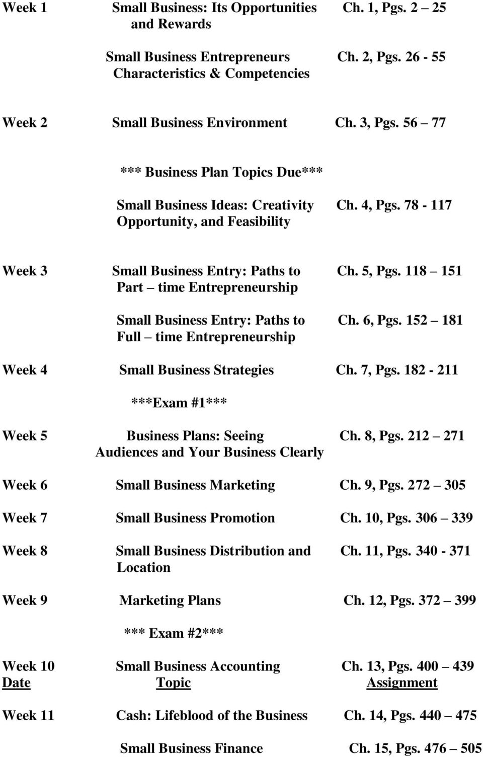 118 151 Part time Entrepreneurship Small Business Entry: Paths to Ch. 6, Pgs. 152 181 Full time Entrepreneurship Week 4 Small Business Strategies Ch. 7, Pgs.