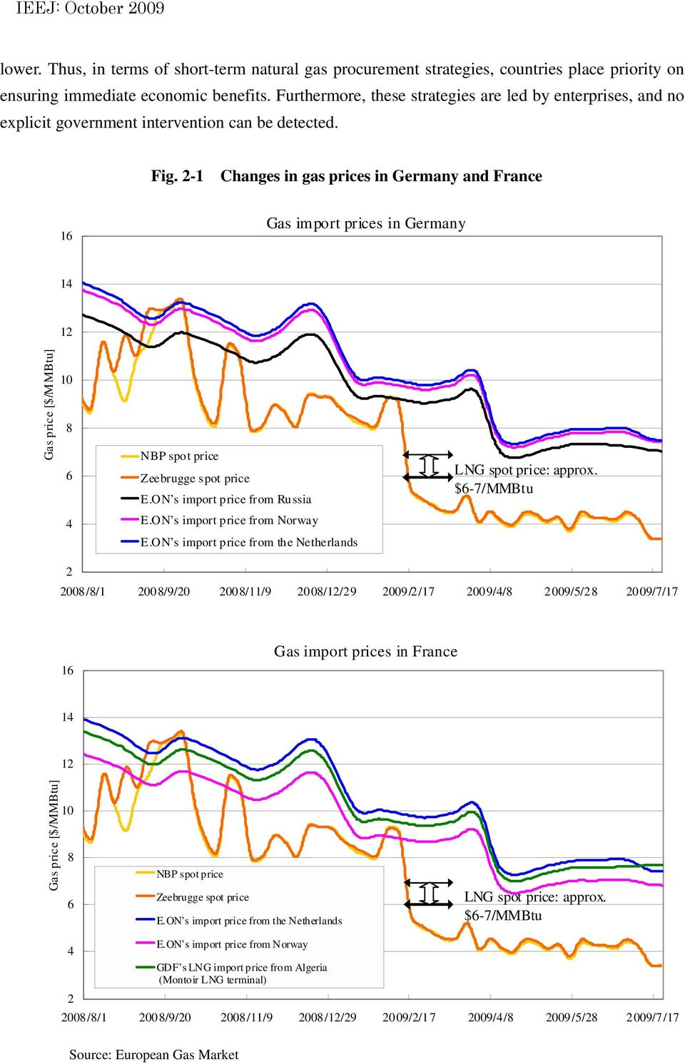2-1 Changes in gas prices in Germany and France 16 Gas import prices in Germany 14 12 Gas price [$/MMBtu] 10 8 6 NBP spot price Zeebrugge spot price E.