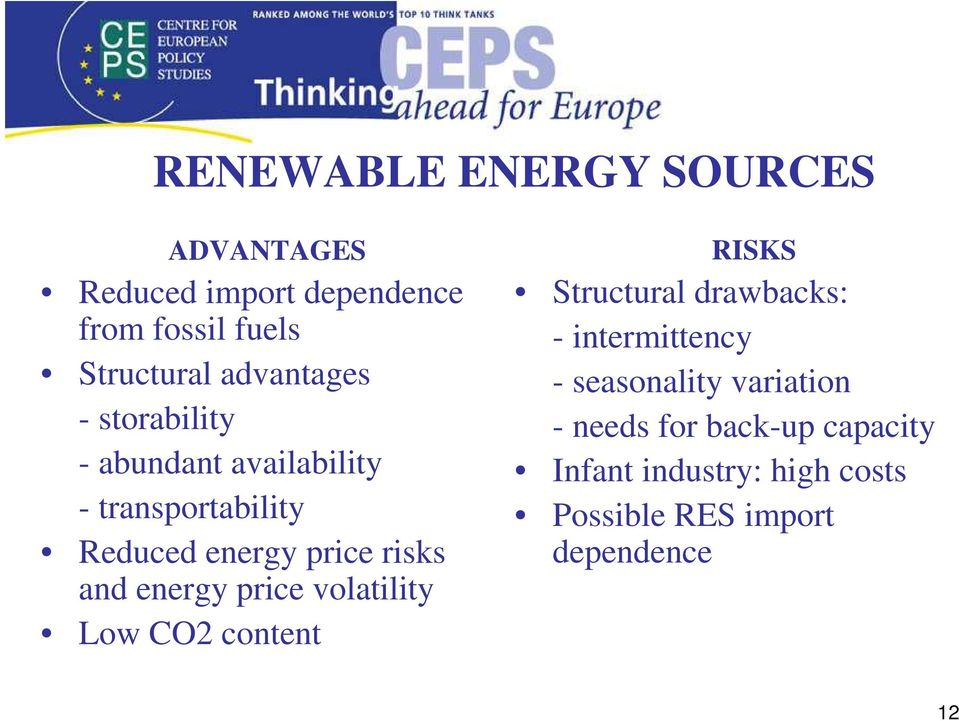 and energy price volatility Low CO2 content RISKS Structural drawbacks: - intermittency -