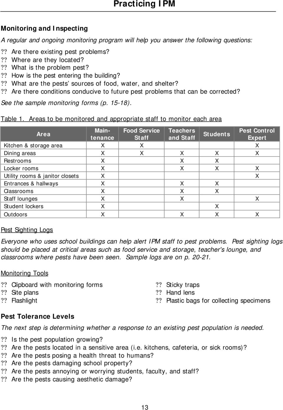 ?? Are there conditions conducive to future pest problems that can be corrected? See the sample monitoring forms (p. 15-18). Table 1.