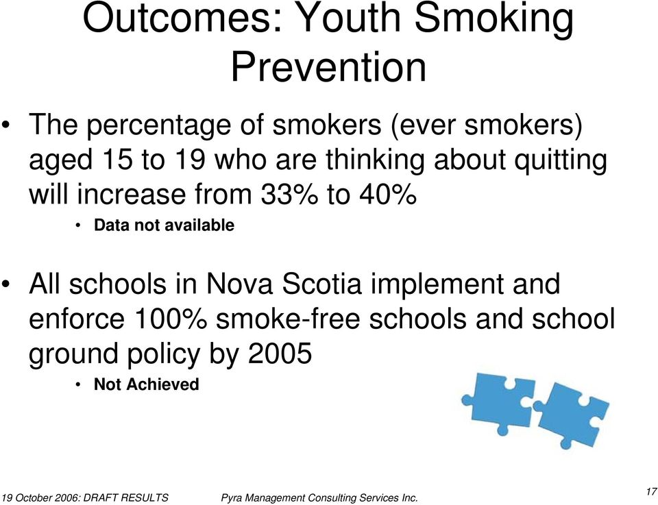 from 33% to 40% Data not available All schools in Nova Scotia implement