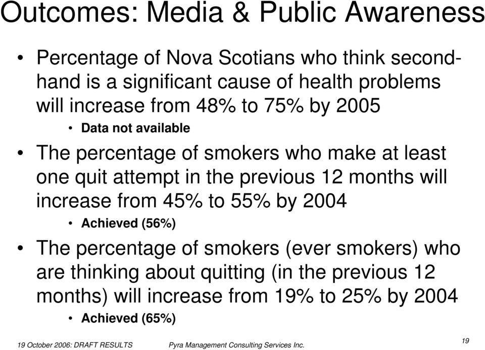 attempt in the previous 12 months will increase from 45% to 55% by 2004 Achieved (56%) The percentage of smokers (ever