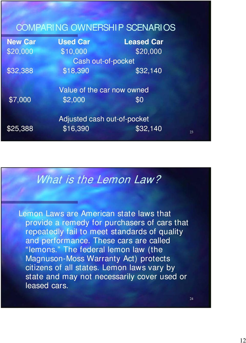Lemon Laws are American state laws that provide a remedy for purchasers of cars that repeatedly fail to meet standards of quality and performance.
